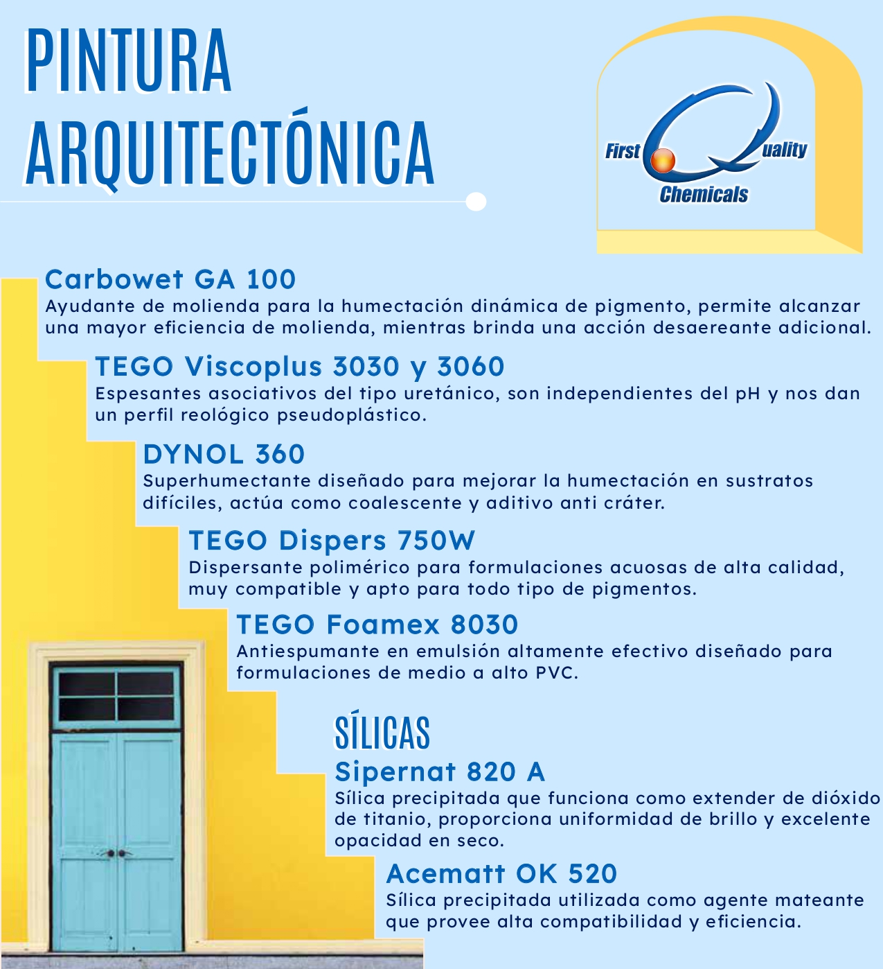 Awesome Solutions para pintura arquitectónica